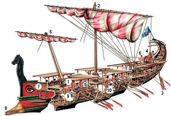 сухопутный маршрут лодки сканворд 5